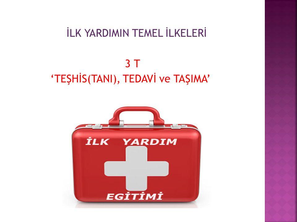  İlk Yardımın Öncelikli Amaçları  Yaşamsal fonksiyonların sürdürülmesini sağlamak,  Hasta ya da yaralının durumunun kötüleşmesini engellemek,  İyi