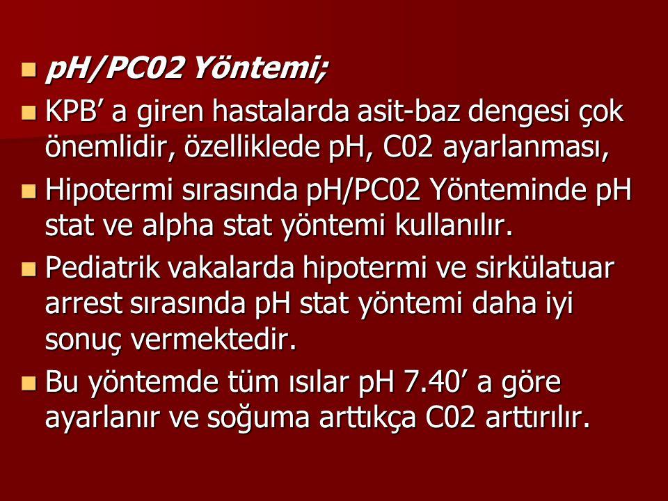 pH/PC02 Yöntemi; pH/PC02 Yöntemi; KPB' a giren hastalarda asit-baz dengesi çok önemlidir, özelliklede pH, C02 ayarlanması, KPB' a giren hastalarda asi