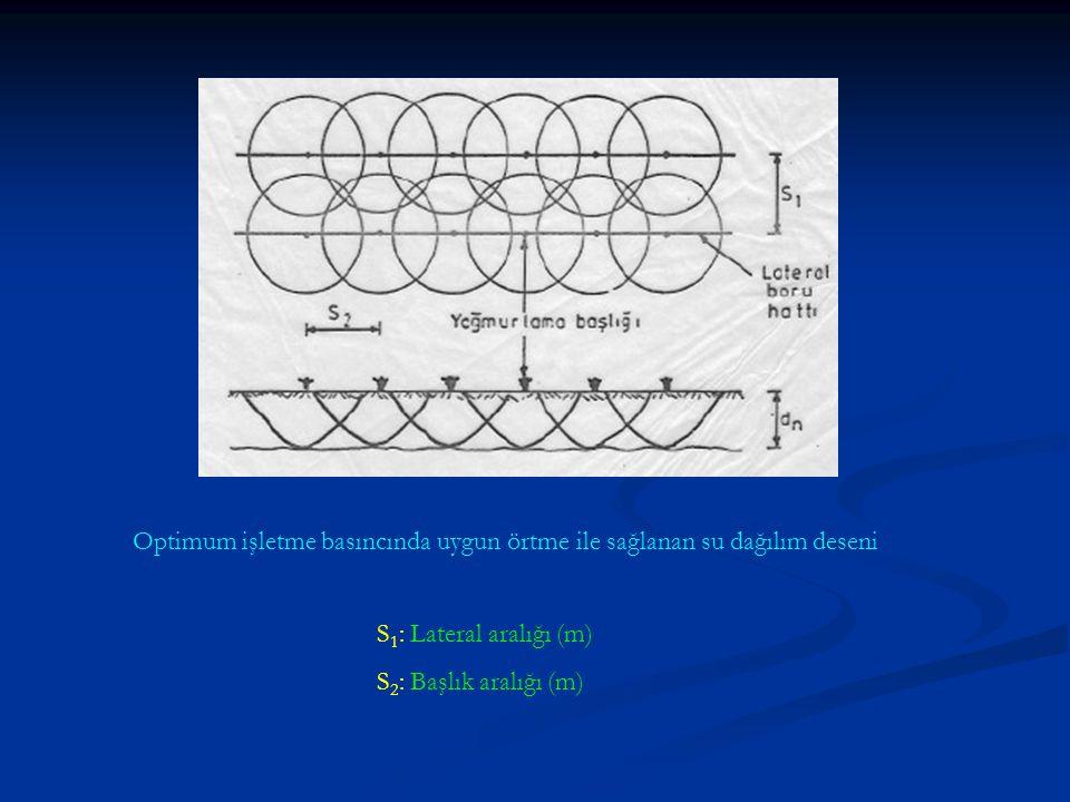 Optimum işletme basıncında uygun örtme ile sağlanan su dağılım deseni S 1 : Lateral aralığı (m) S 2 : Başlık aralığı (m)