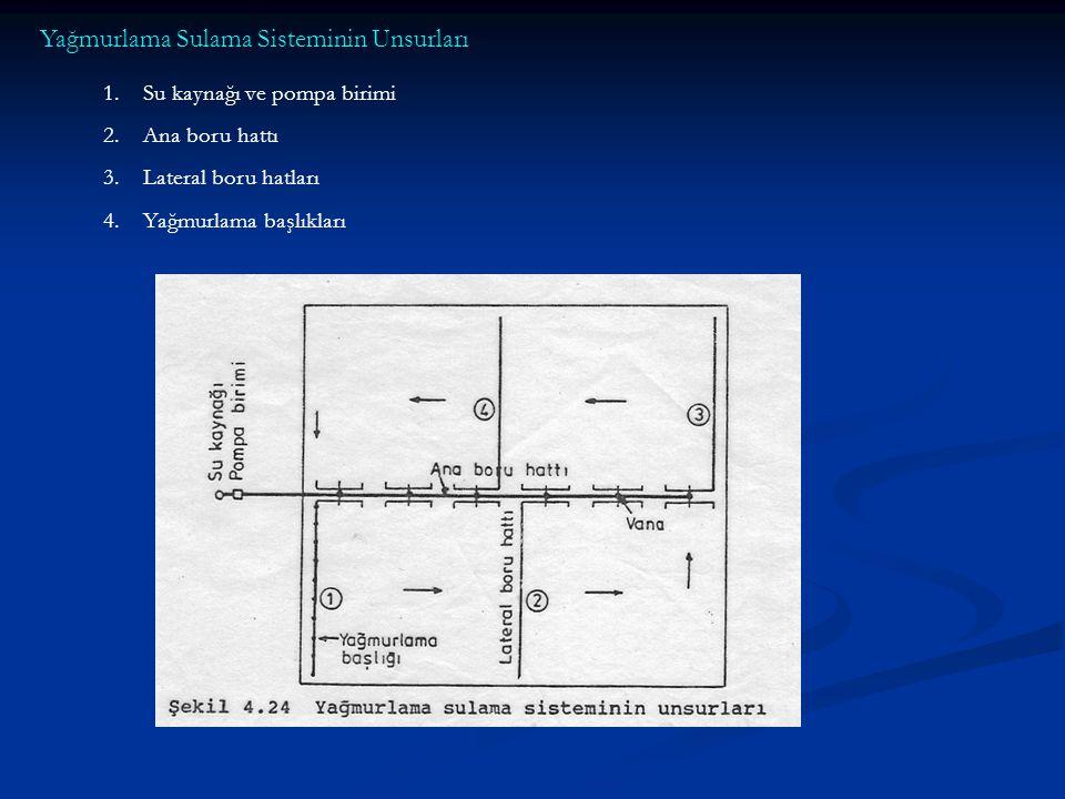 Yağmurlama Sulama Sisteminin Unsurları 1.Su kaynağı ve pompa birimi 2.Ana boru hattı 3.Lateral boru hatları 4.Yağmurlama başlıkları