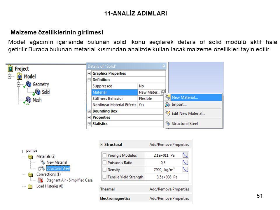 51 11-ANALİZ ADIMLARI Model ağacının içerisinde bulunan solid ikonu seçilerek details of solid modülü aktif hale getirilir.Burada bulunan metarial kıs