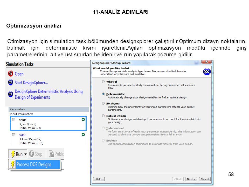 58 11-ANALİZ ADIMLARI Otimizasyon için simülation task bölümünden designxplorer çalıştırılır.Optimum dizayn noktalarını bulmak için deterministic kısm