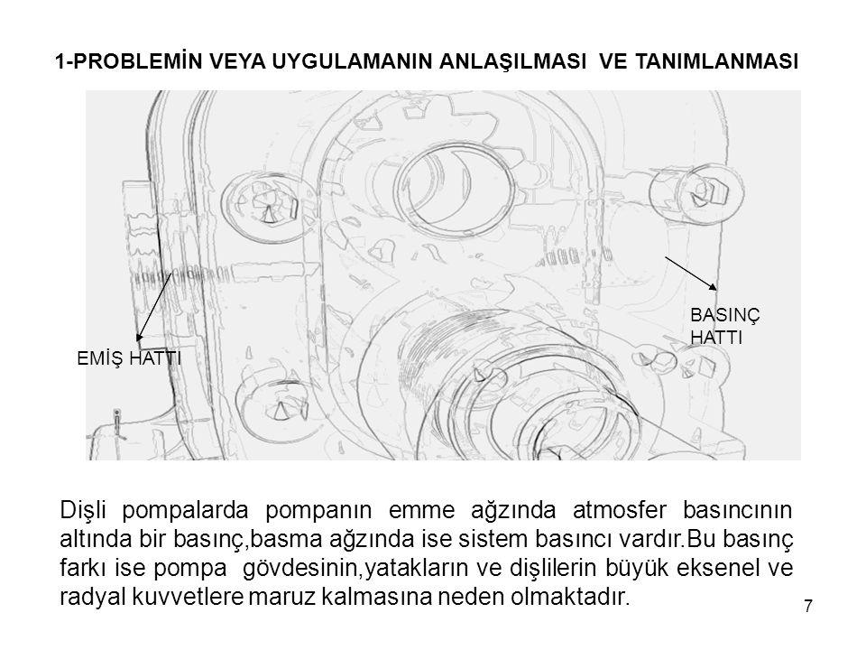 7 1-PROBLEMİN VEYA UYGULAMANIN ANLAŞILMASI VE TANIMLANMASI EMİŞ HATTI BASINÇ HATTI Dişli pompalarda pompanın emme ağzında atmosfer basıncının altında