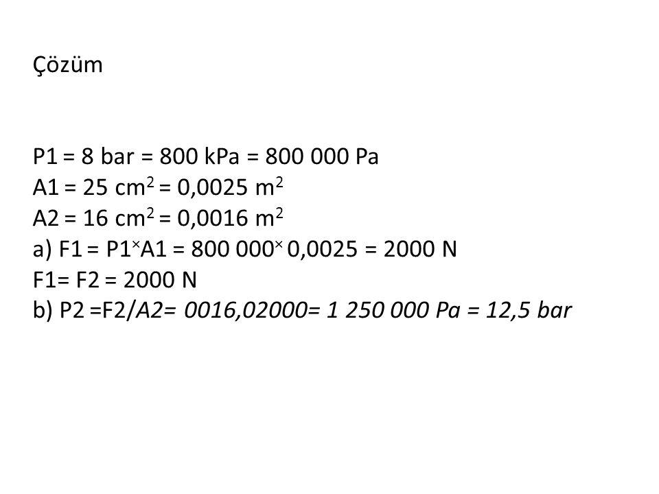 Çözüm P1 = 8 bar = 800 kPa = 800 000 Pa A1 = 25 cm 2 = 0,0025 m 2 A2 = 16 cm 2 = 0,0016 m 2 a) F1 = P1 × A1 = 800 000 × 0,0025 = 2000 N F1= F2 = 2000 N b) P2 =F2/A2= 0016,02000= 1 250 000 Pa = 12,5 bar