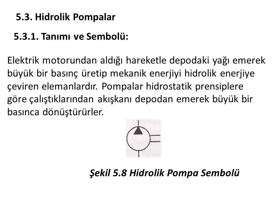 5.3.Hidrolik Pompalar 5.3.1.