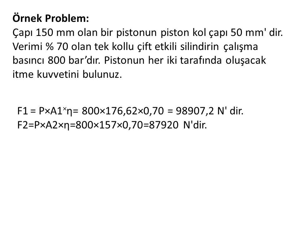 Örnek Problem: Çapı 150 mm olan bir pistonun piston kol çapı 50 mm dir.