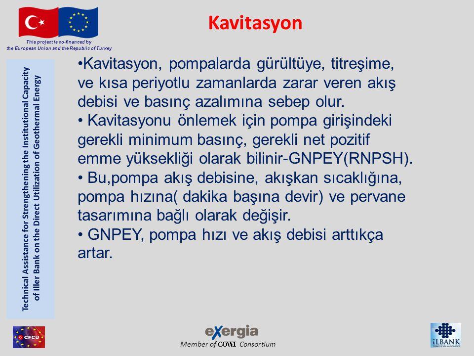 Member of Consortium This project is co-financed by the European Union and the Republic of Turkey Kavitasyon Kavitasyon, pompalarda gürültüye, titreşi