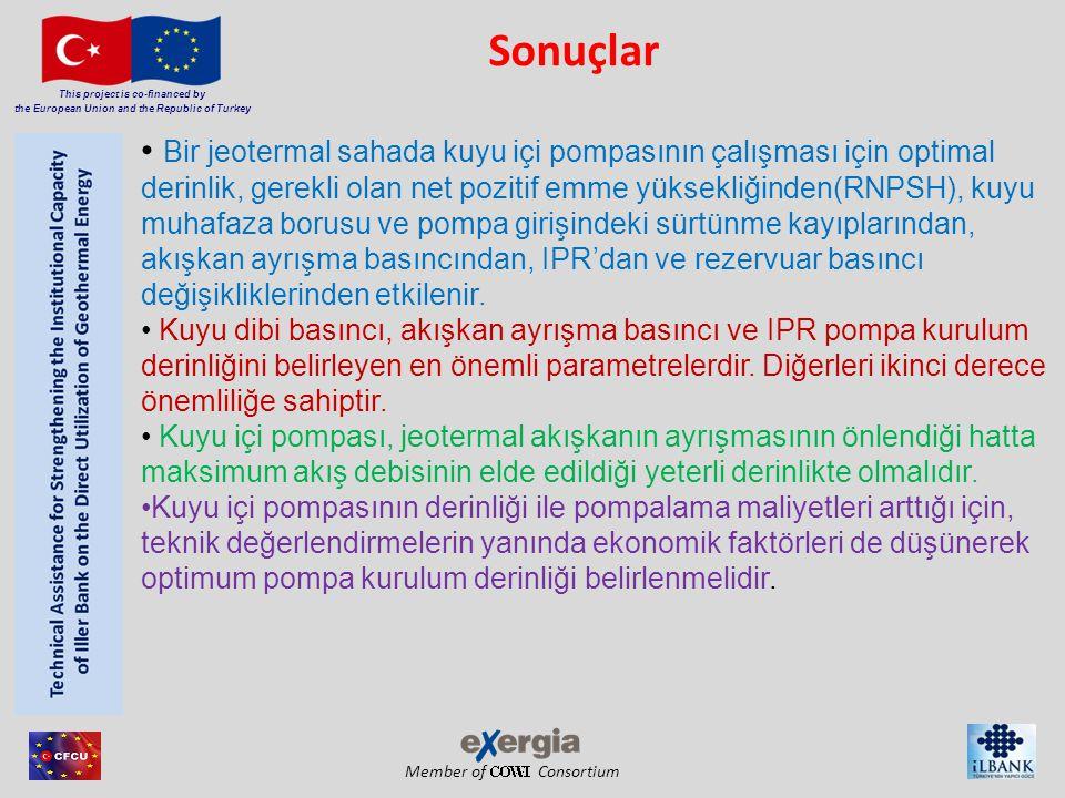 Member of Consortium This project is co-financed by the European Union and the Republic of Turkey Sonuçlar Bir jeotermal sahada kuyu içi pompasının ça