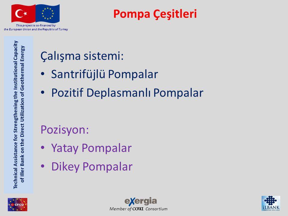 Member of Consortium This project is co-financed by the European Union and the Republic of Turkey Pompa Çeşitleri Çalışma sistemi: Santrifüjlü Pompala