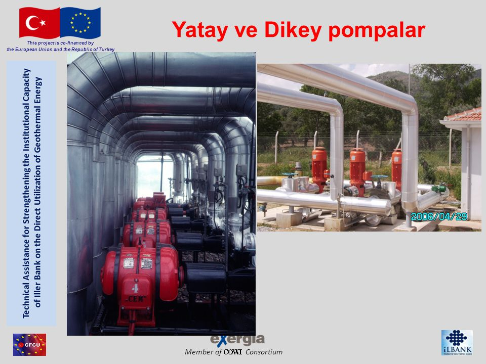 Member of Consortium This project is co-financed by the European Union and the Republic of Turkey Kuyuların Pompalanması Milli Pompalar Elektrikli Dalgıç Tipi Pompa
