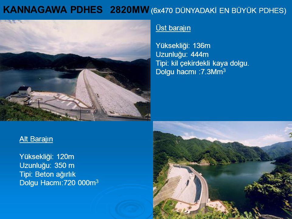 Üst barajın Yüksekliği: 136m Uzunluğu: 444m Tipi: kil çekirdekli kaya dolgu. Dolgu hacmı :7.3Mm 3 KANNAGAWA PDHES 2820MW (6x470 DÜNYADAKİ EN BÜYÜK PDH