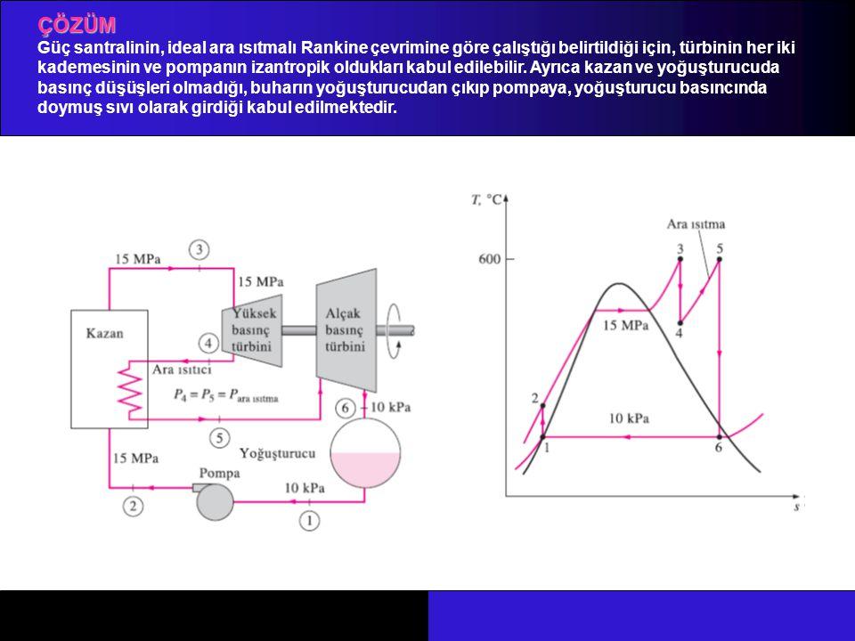 ÇÖZÜM Güç santralinin, ideal ara ısıtmalı Rankine çevrimine göre çalıştığı belirtildiği için, türbinin her iki kademesinin ve pompanın izantropik oldu