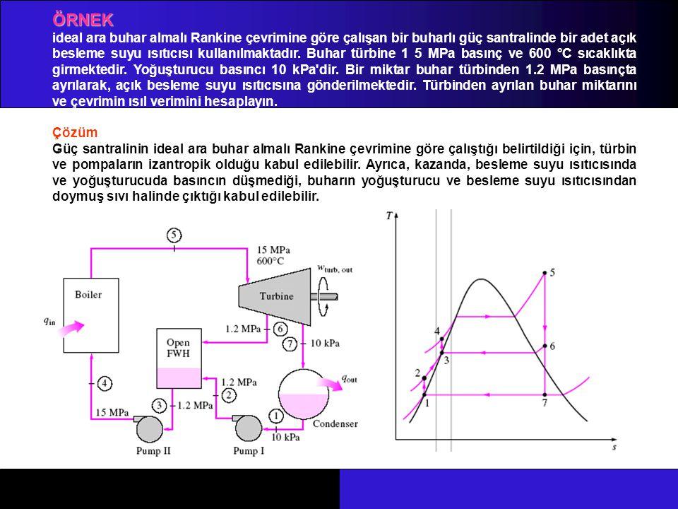 ÖRNEK Çözüm Güç santralinin ideal ara buhar almalı Rankine çevrimine göre çalıştığı belirtildiği için, türbin ve pompaların izantropik olduğu kabul ed
