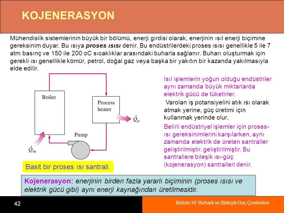 Bölüm 10: Buharlı ve Birleşik Güç Çevrimleri 42 KOJENERASYON Basit bir proses ısı santrali. Mühendislik sistemlerinin büyük bir bölümü, enerji girdisi