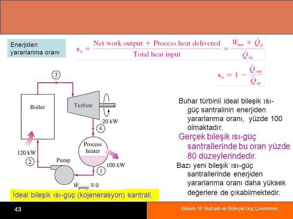 Bölüm 10: Buharlı ve Birleşik Güç Çevrimleri 43 İdeal bileşik ısı-güç (kojenerasyon) santrali. Enerjiden yararlanma oranı Buhar türbinli ideal bileşik