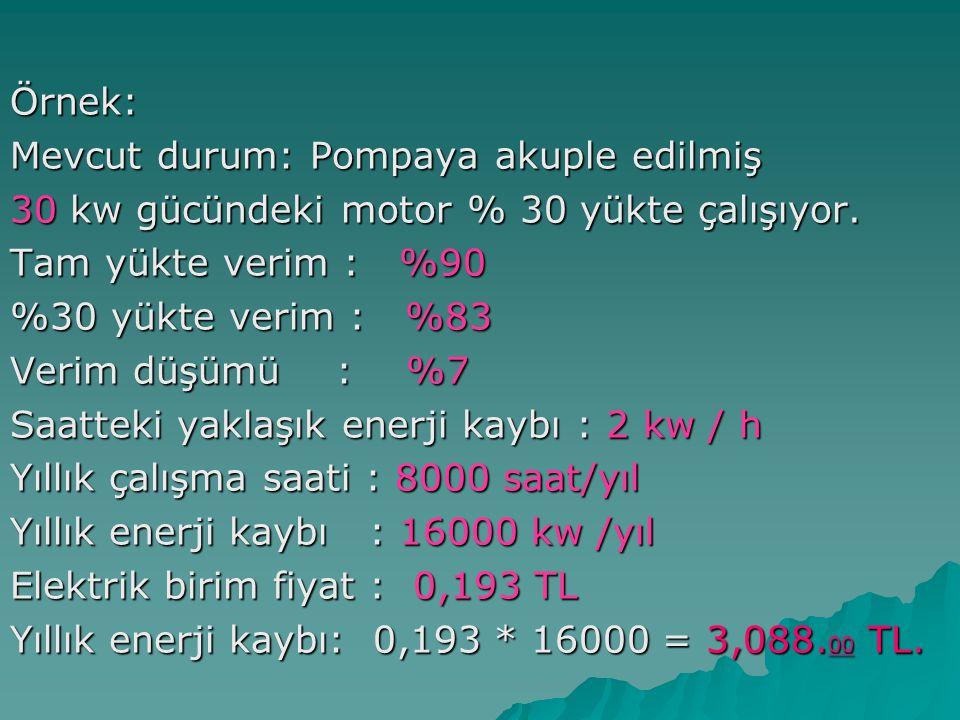 Örnek: Mevcut durum: Pompaya akuple edilmiş 30 kw gücündeki motor % 30 yükte çalışıyor. Tam yükte verim : %90 %30 yükte verim : %83 Verim düşümü : %7