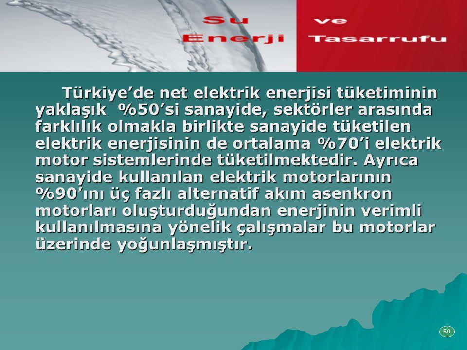 Türkiye'de net elektrik enerjisi tüketiminin yaklaşık %50'si sanayide, sektörler arasında farklılık olmakla birlikte sanayide tüketilen elektrik enerj