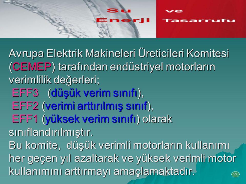 Avrupa Elektrik Makineleri Üreticileri Komitesi (CEMEP) tarafından endüstriyel motorların verimlilik değerleri; EFF3 (düşük verim sınıfı), EFF2 (verim
