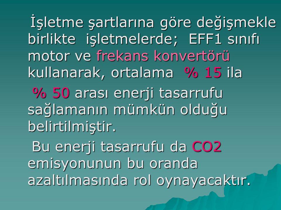 İşletme şartlarına göre değişmekle birlikte işletmelerde; EFF1 sınıfı motor ve frekans konvertörü kullanarak, ortalama % 15 ila İşletme şartlarına gör