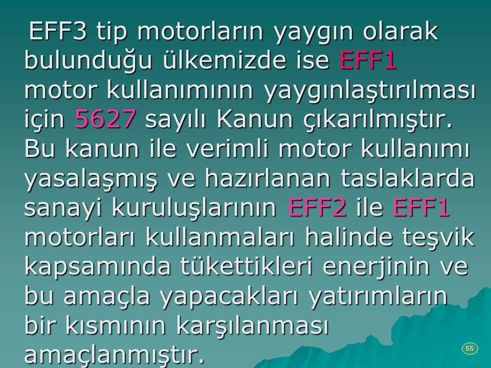 EFF3 tip motorların yaygın olarak bulunduğu ülkemizde ise EFF1 motor kullanımının yaygınlaştırılması için 5627 sayılı Kanun çıkarılmıştır. Bu kanun il