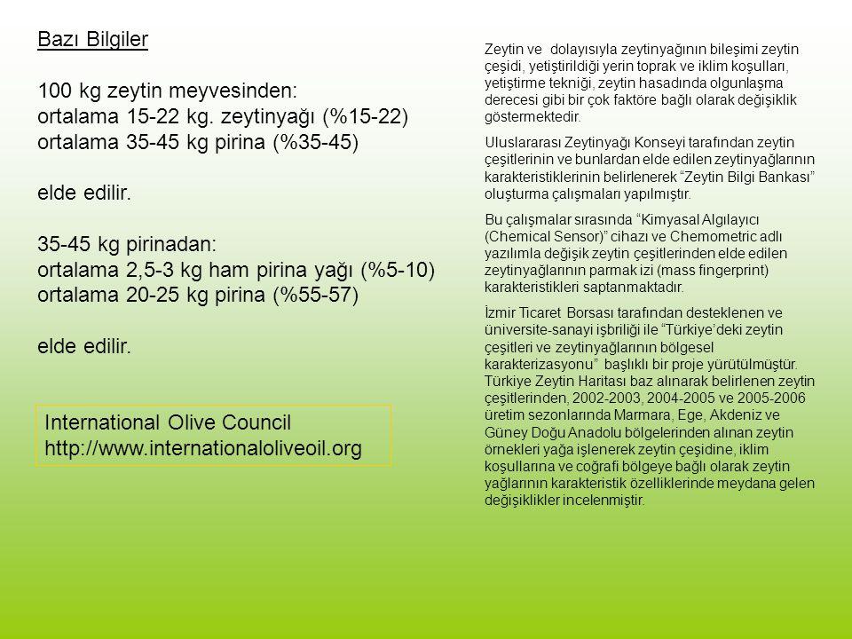 Bazı Bilgiler 100 kg zeytin meyvesinden: ortalama 15-22 kg. zeytinyağı (%15-22) ortalama 35-45 kg pirina (%35-45) elde edilir. 35-45 kg pirinadan: ort