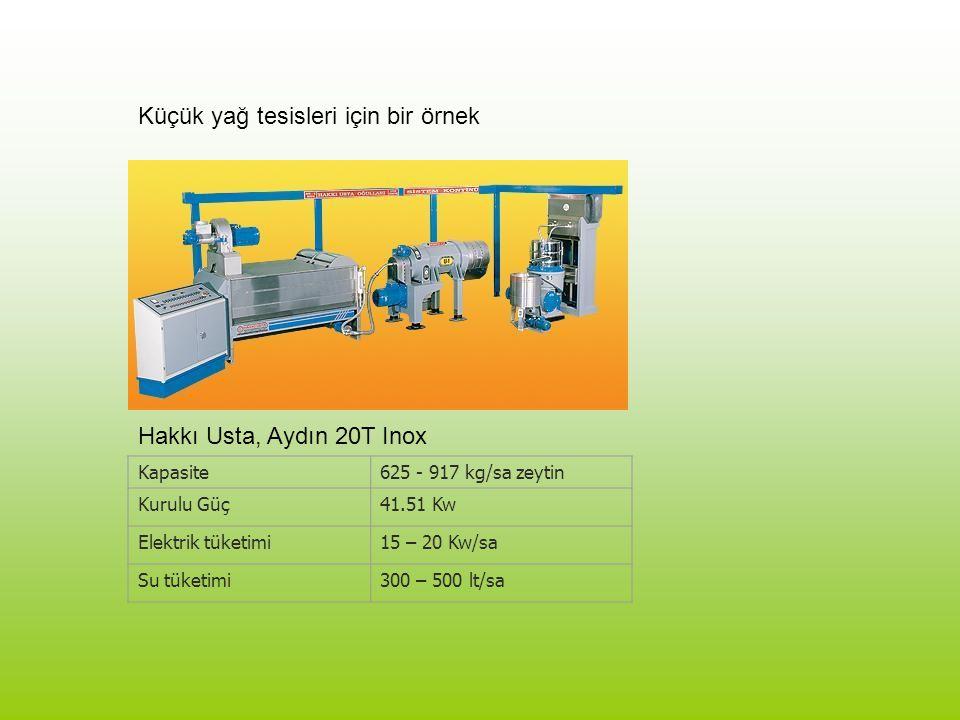 Hakkı Usta, Aydın 20T Inox Kapasite625 - 917 kg/sa zeytin Kurulu Güç41.51 Kw Elektrik tüketimi15 – 20 Kw/sa Su tüketimi300 – 500 lt/sa Küçük yağ tesis