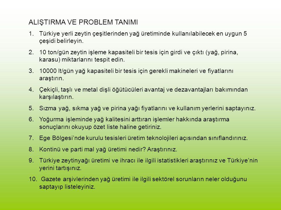 ALIŞTIRMA VE PROBLEM TANIMI 1.Türkiye yerli zeytin çeşitlerinden yağ üretiminde kullanılabilecek en uygun 5 çeşidi belirleyin. 2.10 ton/gün zeytin işl