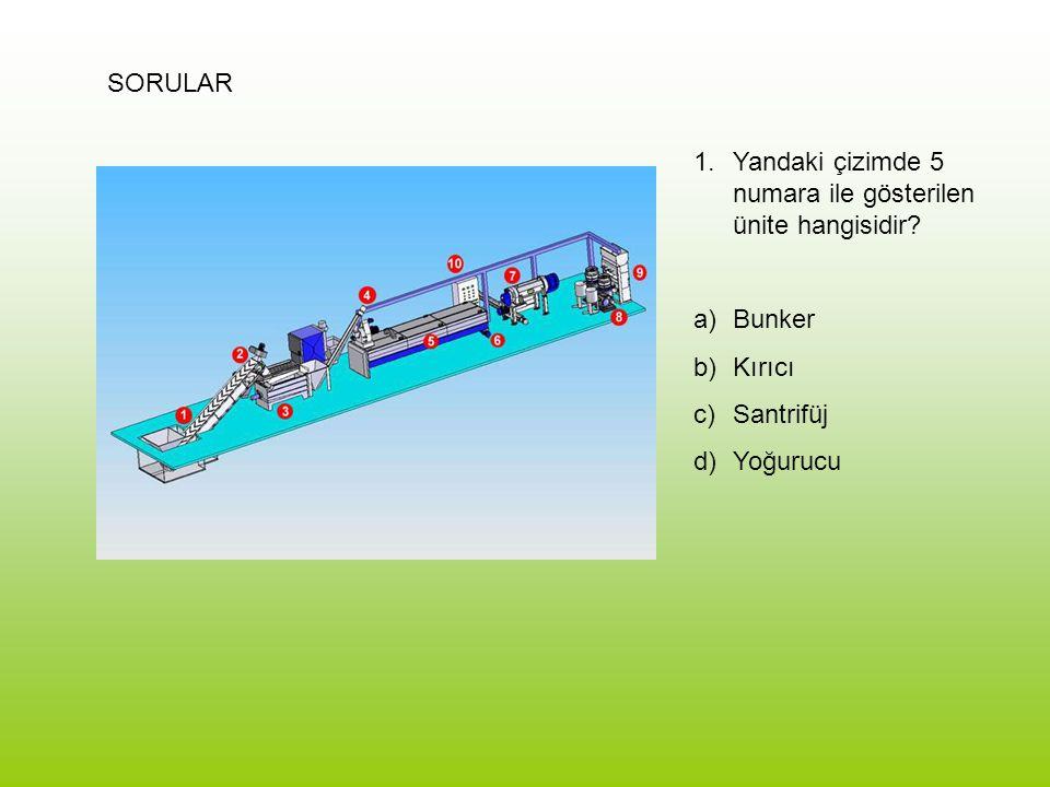 SORULAR 1.Yandaki çizimde 5 numara ile gösterilen ünite hangisidir? a)Bunker b)Kırıcı c)Santrifüj d)Yoğurucu