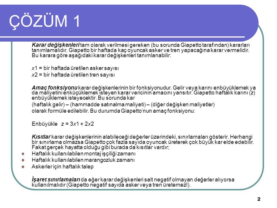 3 Çözüm 1 Yukarıdaki tüm bu özellikler aşağıdaki Doğrusal Programlama (DP; Linear Programming - LP) modelini verir: Maks z = 3x1 + 2x2 (Amaç fonksiyonu) s.t.