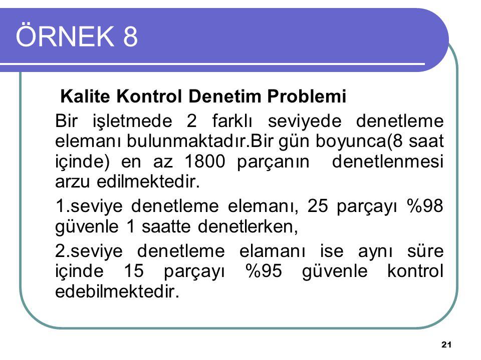 21 ÖRNEK 8 Kalite Kontrol Denetim Problemi Bir işletmede 2 farklı seviyede denetleme elemanı bulunmaktadır.Bir gün boyunca(8 saat içinde) en az 1800 p