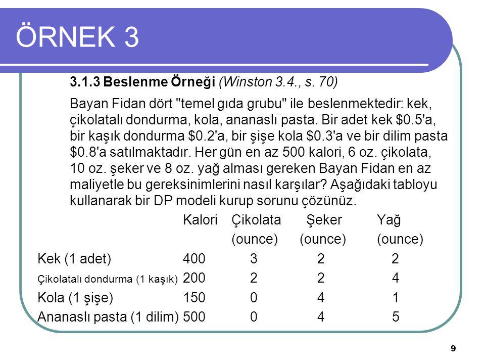 9 ÖRNEK 3 3.1.3 Beslenme Örneği (Winston 3.4., s. 70) Bayan Fidan dört