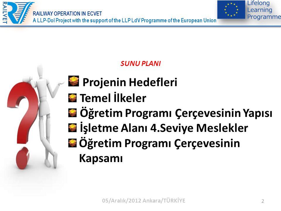 23 C08 Mesleki Yabancı Dil80 Saat M08U01Demiryolu Teknolojisi ve Terminolojisi ÖĞRETİM PROGRAMI ÇERÇEVESİNİN KAPSAMI 05/Aralık/2012 Ankara/TÜRKİYE RAILWAY OPERATION IN ECVET A LLP-DoI Project with the support of the LLP LdV Programme of the European Union