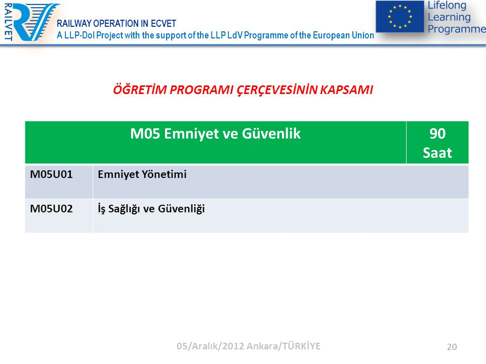 20 M05 Emniyet ve Güvenlik90 Saat M05U01Emniyet Yönetimi M05U02İş Sağlığı ve Güvenliği ÖĞRETİM PROGRAMI ÇERÇEVESİNİN KAPSAMI 05/Aralık/2012 Ankara/TÜRKİYE RAILWAY OPERATION IN ECVET A LLP-DoI Project with the support of the LLP LdV Programme of the European Union