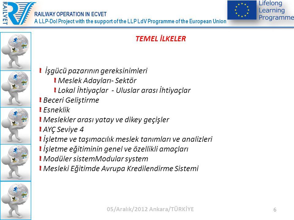 17 M02 Tren İşletme Planlaması 120 Saat M02U01İşletme Planının Yapılması M02U02İşletmecilik Performans Gereksinimleri M02U03İşletmecilik Performans Hesaplamaları ÖĞRETİM PROGRAMI ÇERÇEVESİNİN KAPSAMI 05/Aralık/2012 Ankara/TÜRKİYE RAILWAY OPERATION IN ECVET A LLP-DoI Project with the support of the LLP LdV Programme of the European Union