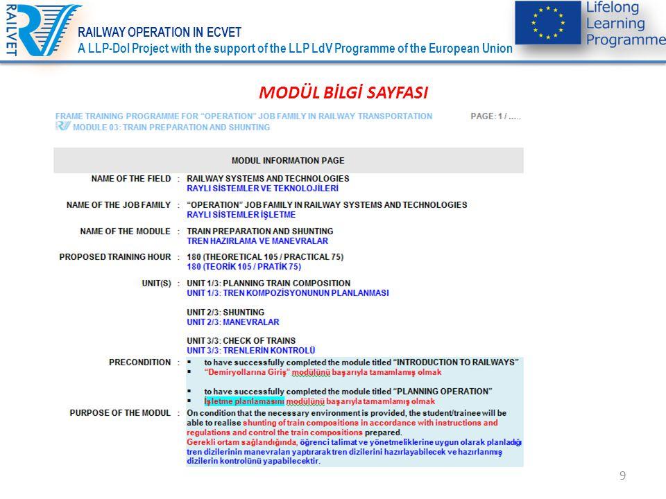 10 ÜNİTE BİLGİ SAYFASI 05/Aralık/2012 Ankara/TÜRKİYE RAILWAY OPERATION IN ECVET A LLP-DoI Project with the support of the LLP LdV Programme of the European Union