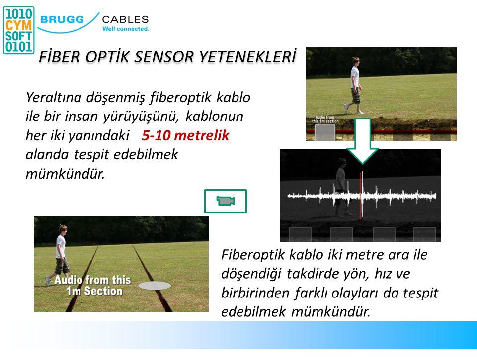 Yeraltına döşenmiş fiberoptik kablo ile bir insan yürüyüşünü, kablonun her iki yanındaki 5-10 metrelik alanda tespit edebilmek mümkündür. Fiberoptik k