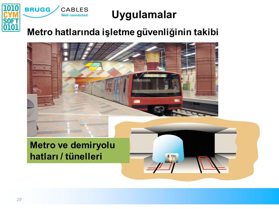 29 Uygulamalar Metro hatlarında işletme güvenliğinin takibi Metro ve demiryolu hatları / tünelleri