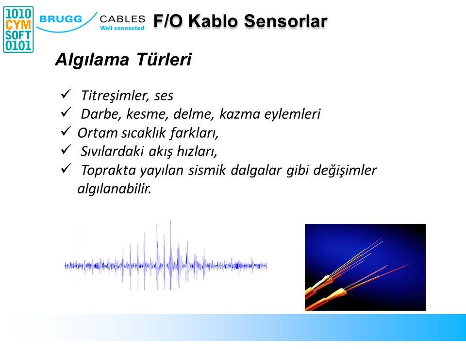 Işık Girişi Geri yansıyan ışık Fiber optik kablo Gönderilen ışık Yansıyan ışık analizi Yöntem Fiber optik kabloların sensor olarak kullanımı F/O Kablo Sensorlar