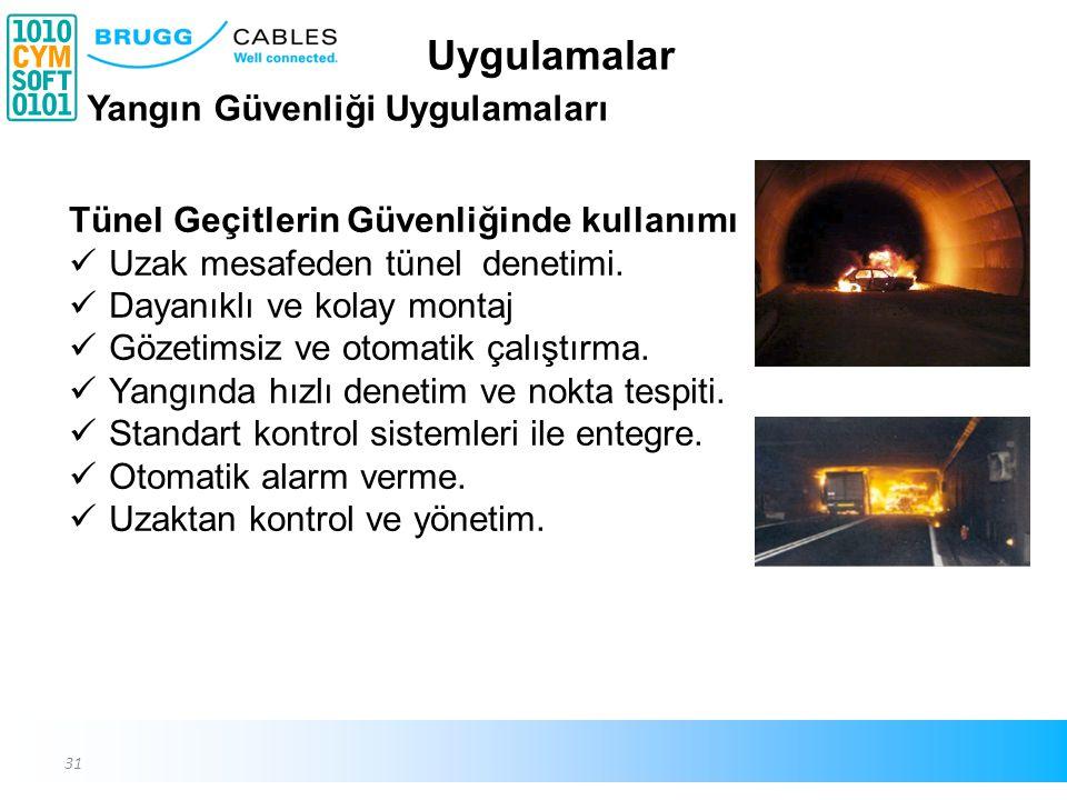 31 Tünel Geçitlerin Güvenliğinde kullanımı Uzak mesafeden tünel denetimi. Dayanıklı ve kolay montaj Gözetimsiz ve otomatik çalıştırma. Yangında hızlı