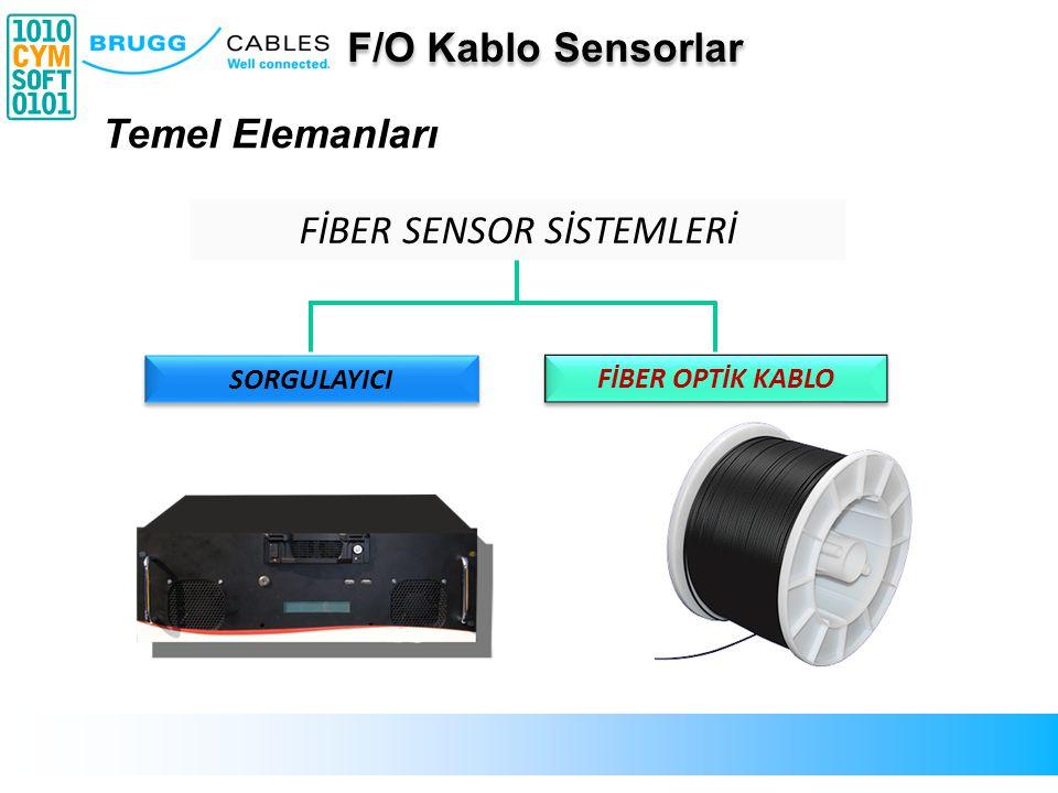 FİBER OPTİK KABLO SORGULAYICI FİBER SENSOR SİSTEMLERİ Temel Elemanları F/O Kablo Sensorlar