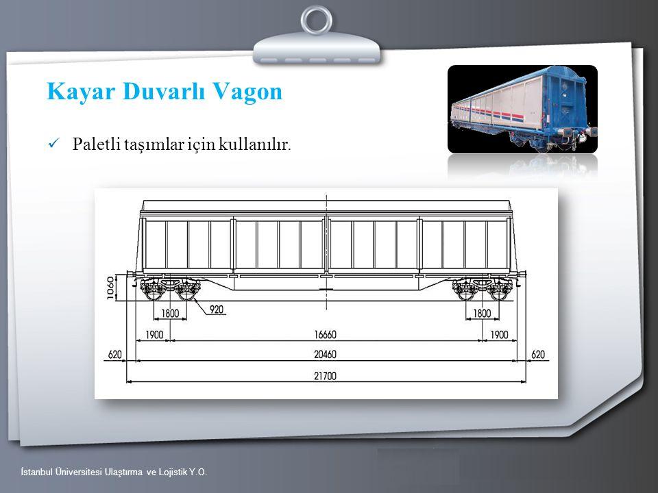 Your Logo Kayar Duvarlı Vagon Paletli taşımlar için kullanılır. İstanbul Üniversitesi Ulaştırma ve Lojistik Y.O.