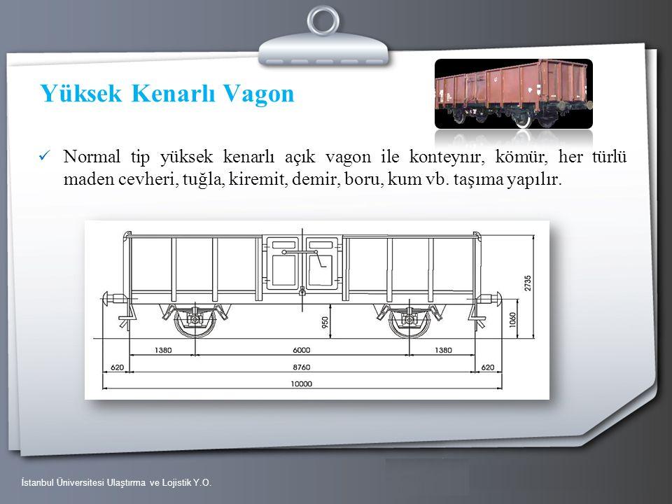 Your Logo Yüksek Kenarlı Vagon Normal tip yüksek kenarlı açık vagon ile konteynır, kömür, her türlü maden cevheri, tuğla, kiremit, demir, boru, kum vb