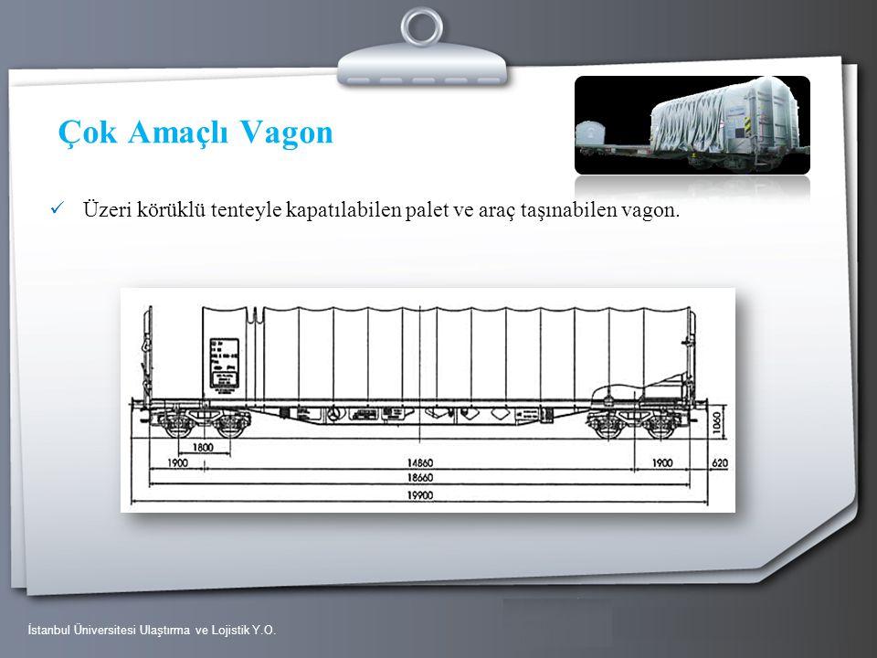 Your Logo Çok Amaçlı Vagon Üzeri körüklü tenteyle kapatılabilen palet ve araç taşınabilen vagon. İstanbul Üniversitesi Ulaştırma ve Lojistik Y.O.