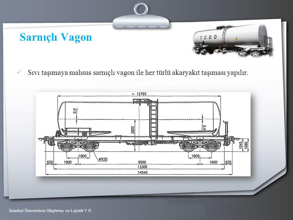 Your Logo Sarnıçlı Vagon Sıvı taşımaya mahsus sarnıçlı vagon ile her türlü akaryakıt taşıması yapılır. İstanbul Üniversitesi Ulaştırma ve Lojistik Y.O