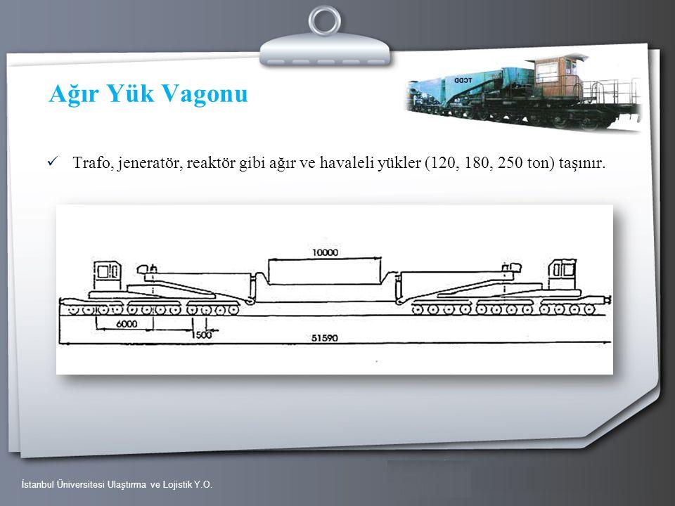 Your Logo Ağır Yük Vagonu Trafo, jeneratör, reaktör gibi ağır ve havaleli yükler (120, 180, 250 ton) taşınır. İstanbul Üniversitesi Ulaştırma ve Lojis