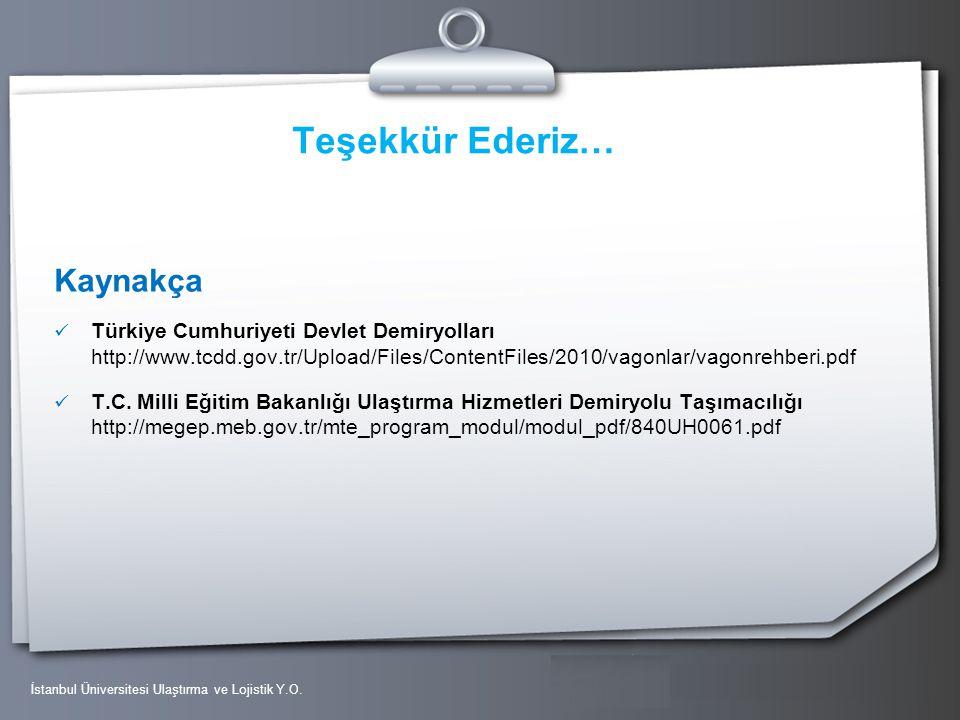 Your Logo Teşekkür Ederiz… Kaynakça Türkiye Cumhuriyeti Devlet Demiryolları http://www.tcdd.gov.tr/Upload/Files/ContentFiles/2010/vagonlar/vagonrehber