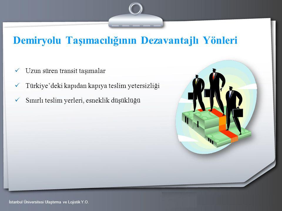 Your Logo Demiryolu Taşımacılığının Dezavantajlı Yönleri Uzun süren transit taşımalar Türkiye'deki kapıdan kapıya teslim yetersizliği Sınırlı teslim y