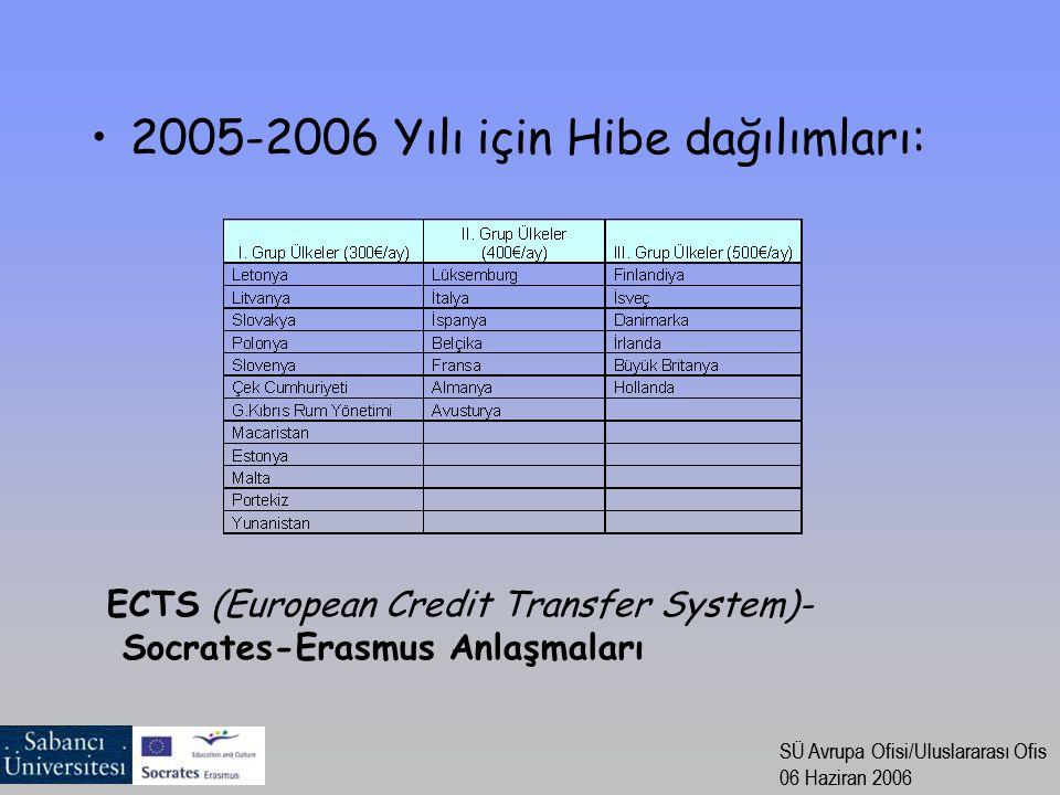 SÜ Avrupa Ofisi/Uluslararası Ofis 06 Haziran 2006 SÜ Avrupa Ofisi/Uluslararası Ofis 06 Haziran 2006 2005-2006 Yılı için Hibe dağılımları: ECTS (Europe