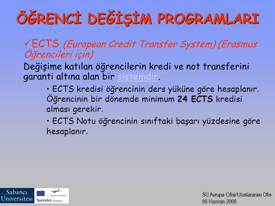 SÜ Avrupa Ofisi/Uluslararası Ofis 06 Haziran 2006 SÜ Avrupa Ofisi/Uluslararası Ofis 06 Haziran 2006 ECTS (European Credit Transfer System) (Erasmus Öğrencileri için) Değişime katılan öğrencilerin kredi ve not transferini garanti altına alan bir sistemdir.sistemdir ECTS kredisi öğrencinin ders yüküne göre hesaplanır.