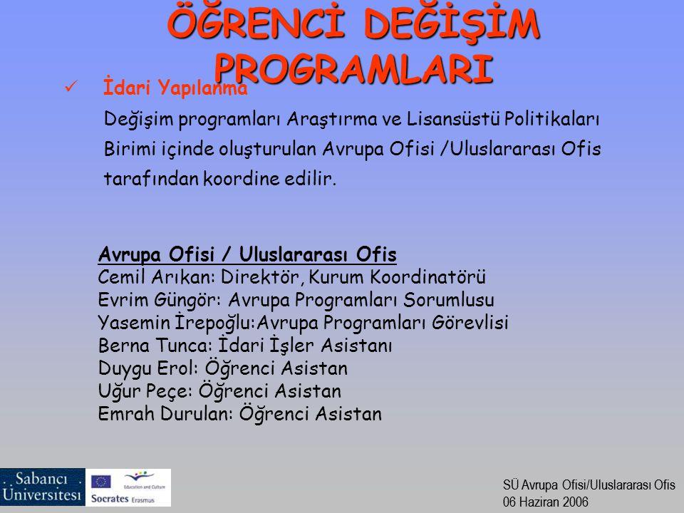 SÜ Avrupa Ofisi/Uluslararası Ofis 06 Haziran 2006 SÜ Avrupa Ofisi/Uluslararası Ofis 06 Haziran 2006 İdari Yapılanma Değişim programları Araştırma ve L